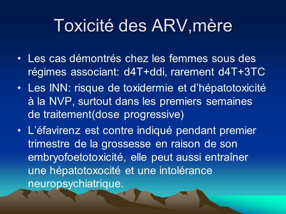 Toxicité des ARV,mère Les cas démontrés chez les femmes sous des régimes associant: d4T+ddi, rarement d4T+3TC Les INN: risque de toxidermie et dhépato