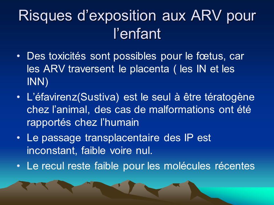 Risques dexposition aux ARV pour lenfant Des toxicités sont possibles pour le fœtus, car les ARV traversent le placenta ( les IN et les INN) Léfaviren