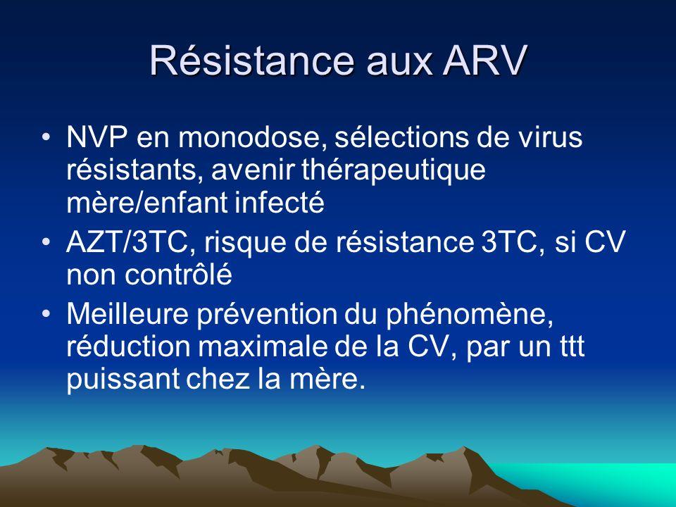 Résistance aux ARV NVP en monodose, sélections de virus résistants, avenir thérapeutique mère/enfant infecté AZT/3TC, risque de résistance 3TC, si CV