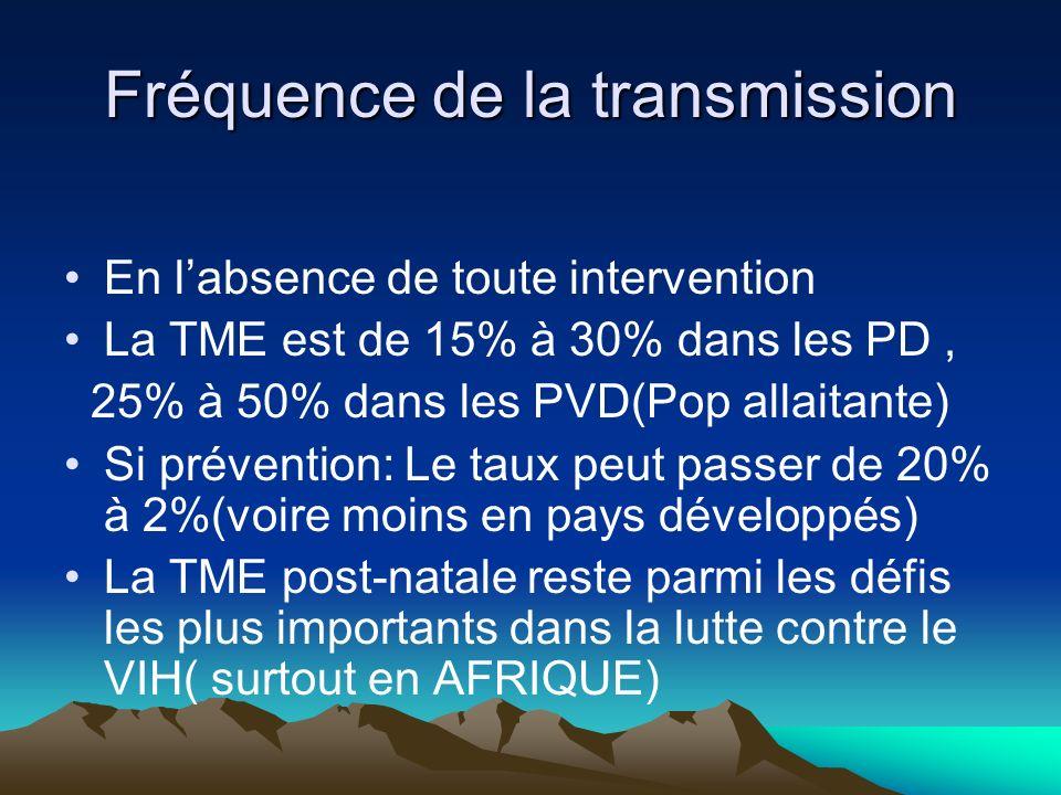 Fréquence de la transmission En labsence de toute intervention La TME est de 15% à 30% dans les PD, 25% à 50% dans les PVD(Pop allaitante) Si préventi