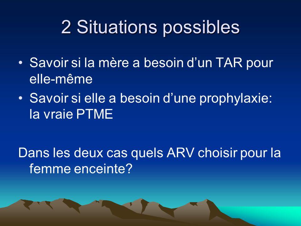 2 Situations possibles Savoir si la mère a besoin dun TAR pour elle-même Savoir si elle a besoin dune prophylaxie: la vraie PTME Dans les deux cas que