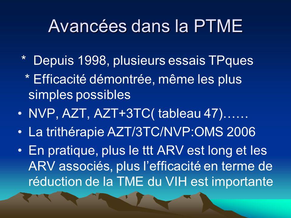 Avancées dans la PTME * Depuis 1998, plusieurs essais TPques * Efficacité démontrée, même les plus simples possibles NVP, AZT, AZT+3TC( tableau 47)……