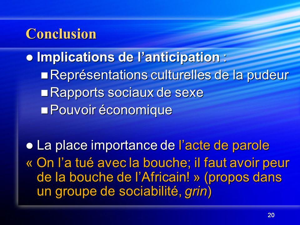 20 Conclusion Implications de lanticipation : Implications de lanticipation : Représentations culturelles de la pudeur Représentations culturelles de