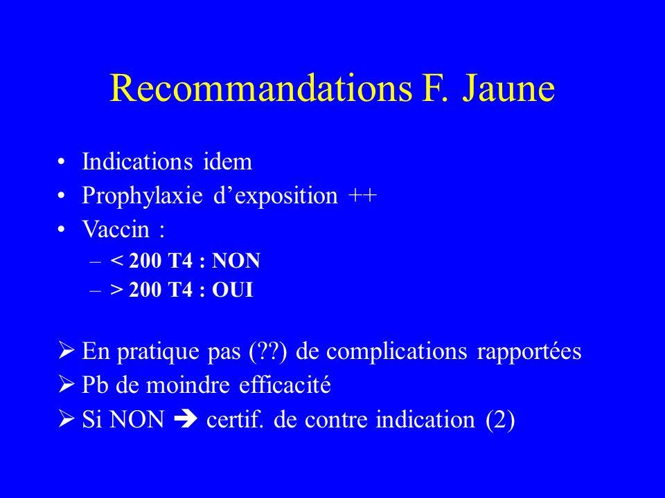 Recommandations F.