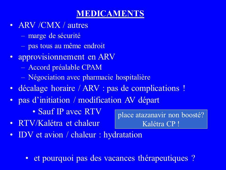 MEDICAMENTS ARV /CMX / autres –marge de sécurité –pas tous au même endroit approvisionnement en ARV –Accord préalable CPAM –Négociation avec pharmacie hospitalière décalage horaire / ARV : pas de complications .