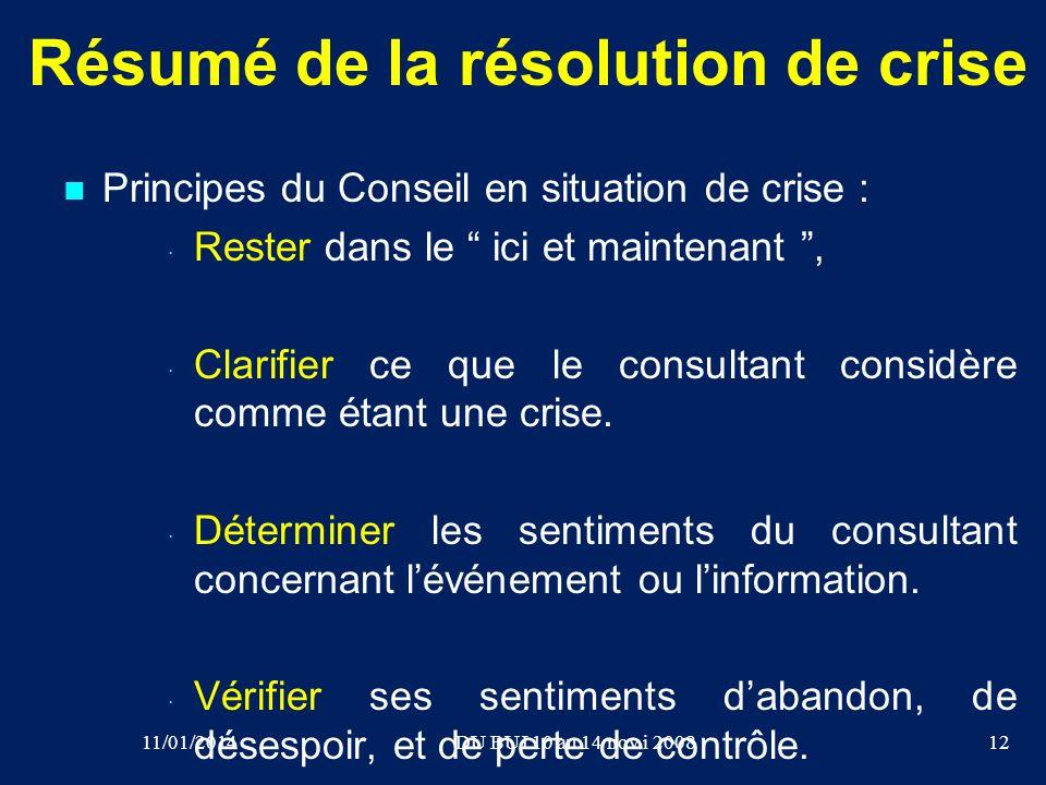 Résumé de la résolution de crise Principes du Conseil en situation de crise : · · Rester dans le ici et maintenant, · · Clarifier ce que le consultant