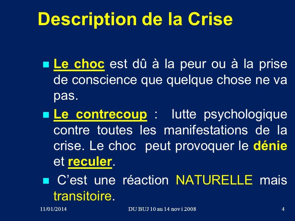 Description de la Crise Le choc est dû à la peur ou à la prise de conscience que quelque chose ne va pas. Le contrecoup : lutte psychologique contre t