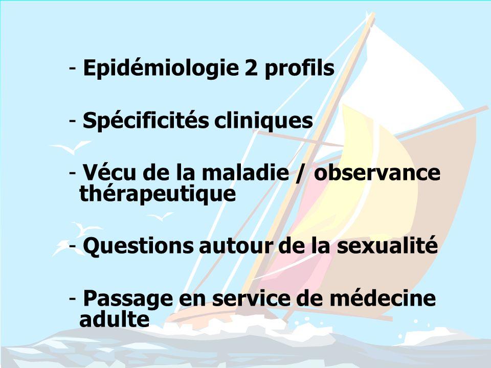 ADOLESCENTS SEROPOSITIFS POUR LE VIH 2 PROFILS Adolescents infectés à l adolescence Adolescents contaminés en période périnatale ou dans la petite enfance