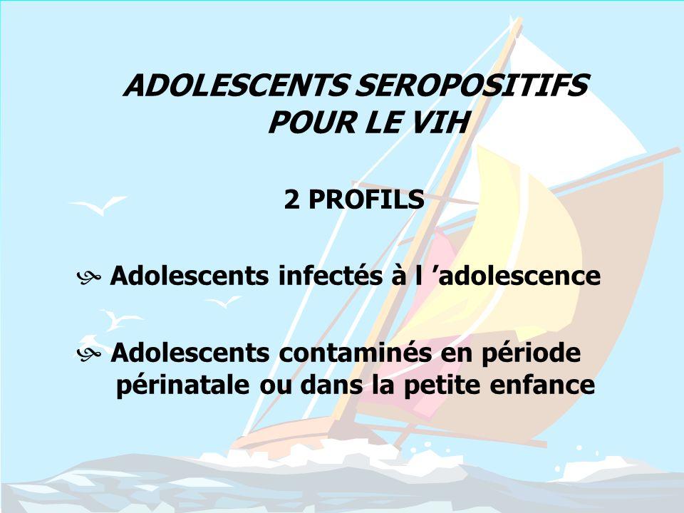 InVS, données au 30 juin 2004 5 – 9 ans N = 129 3% de lensemble des cas 15 – 19 ans 10 – 14 ans 0 – 4 ans NOUVEAUX DIAGNOSTICS DINFECTION VIH CHEZ LES ENFANTS / ADOLESCENTS < 20 ans (2003 ET 1ER SEMESTRE 2004)