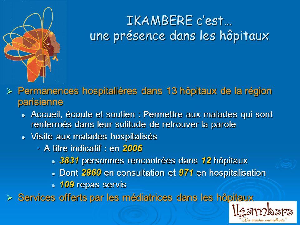 IKAMBERE cest… une présence dans les hôpitaux Permanences hospitalières dans 13 hôpitaux de la région parisienne Permanences hospitalières dans 13 hôpitaux de la région parisienne Accueil, écoute et soutien : Permettre aux malades qui sont renfermés dans leur solitude de retrouver la parole Accueil, écoute et soutien : Permettre aux malades qui sont renfermés dans leur solitude de retrouver la parole Visite aux malades hospitalisés Visite aux malades hospitalisés A titre indicatif : en 2006A titre indicatif : en 2006 3831 personnes rencontrées dans 12 hôpitaux 3831 personnes rencontrées dans 12 hôpitaux Dont 2860 en consultation et 971 en hospitalisation Dont 2860 en consultation et 971 en hospitalisation 109 repas servis 109 repas servis Services offerts par les médiatrices dans les hôpitaux Services offerts par les médiatrices dans les hôpitaux