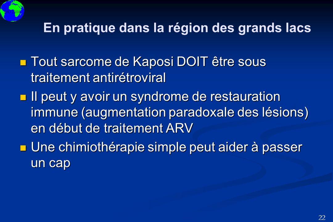 DIU 2008 22 En pratique dans la région des grands lacs Tout sarcome de Kaposi DOIT être sous traitement antirétroviral Tout sarcome de Kaposi DOIT êtr