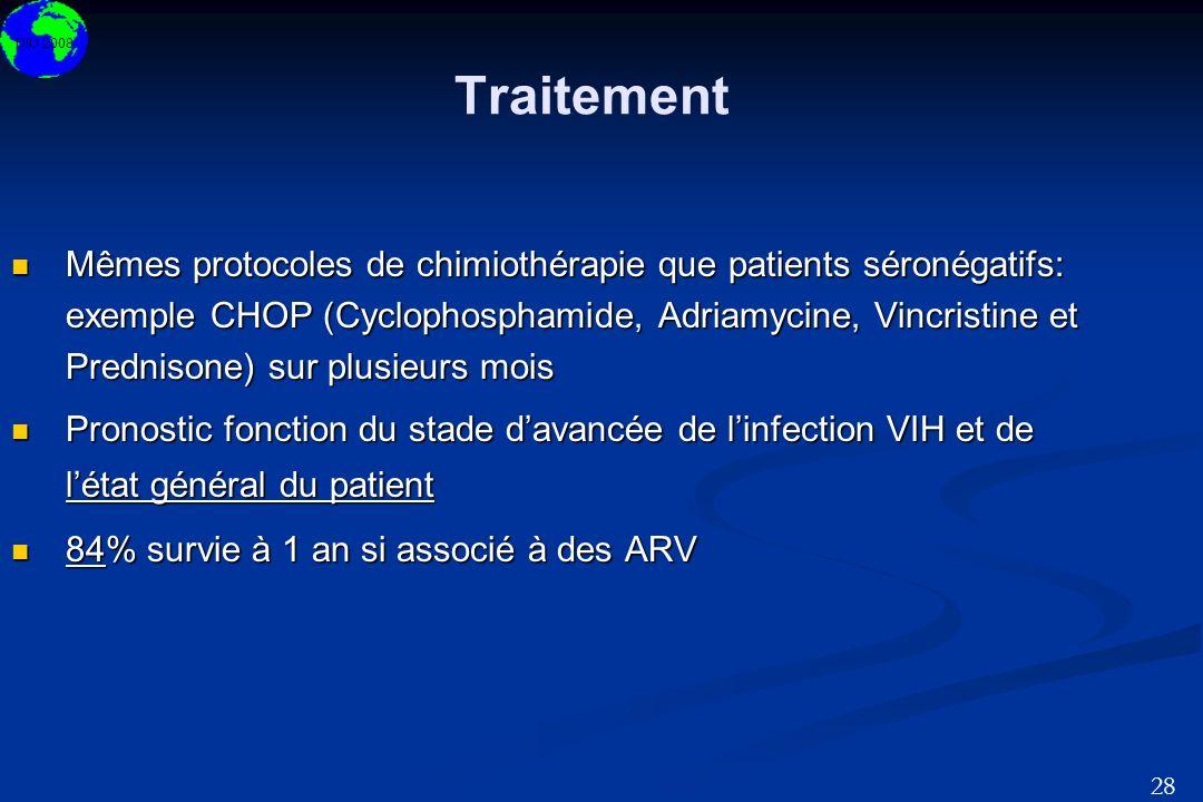 DIU 2008 28 Mêmes protocoles de chimiothérapie que patients séronégatifs: exemple CHOP (Cyclophosphamide, Adriamycine, Vincristine et Prednisone) sur