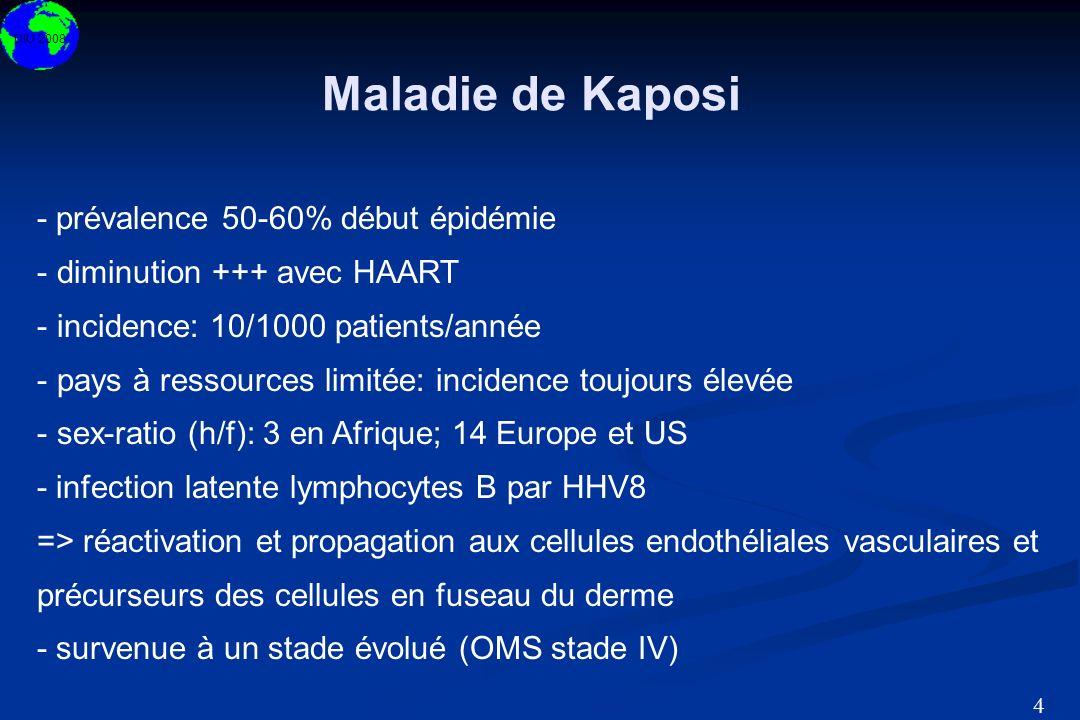 DIU 2008 4 - prévalence 50-60% début épidémie - diminution +++ avec HAART - incidence: 10/1000 patients/année - pays à ressources limitée: incidence t