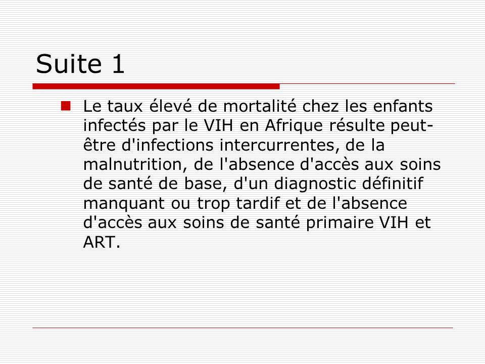 Histoire naturelle (suite 2) En Afrique, la majorité des enfants infectés par le VIH développeront à leur 6ème mois, sans interventions, des symptômes liés au VIH.