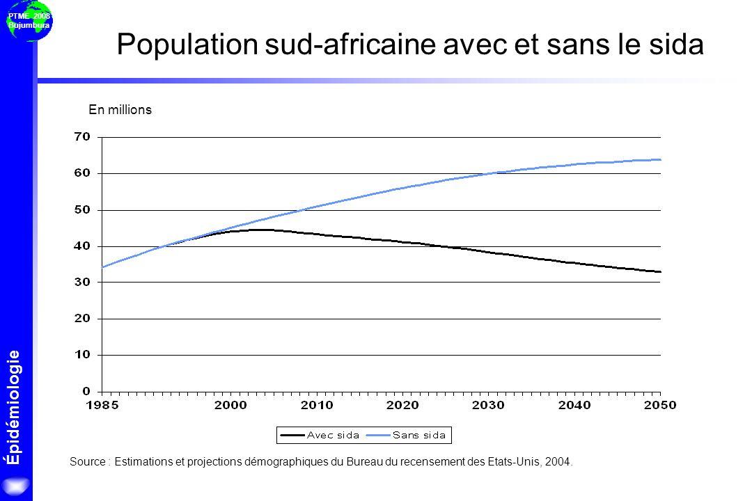 Épidémiologie PTME 2008 Bujumbura En millions Population sud-africaine avec et sans le sida Source : Estimations et projections démographiques du Bure