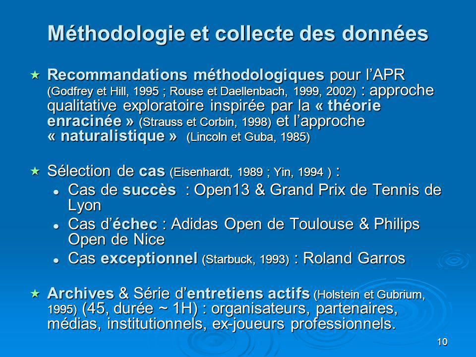 10 Méthodologie et collecte des données Recommandations méthodologiques pour lAPR (Godfrey et Hill, 1995 ; Rouse et Daellenbach, 1999, 2002) : approch