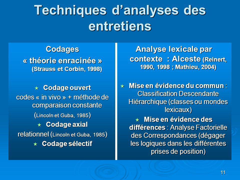 11 Techniques danalyses des entretiens Codages « théorie enracinée » (Strauss et Corbin, 1998) Codage ouvert Codage ouvert codes « in vivo » + méthode