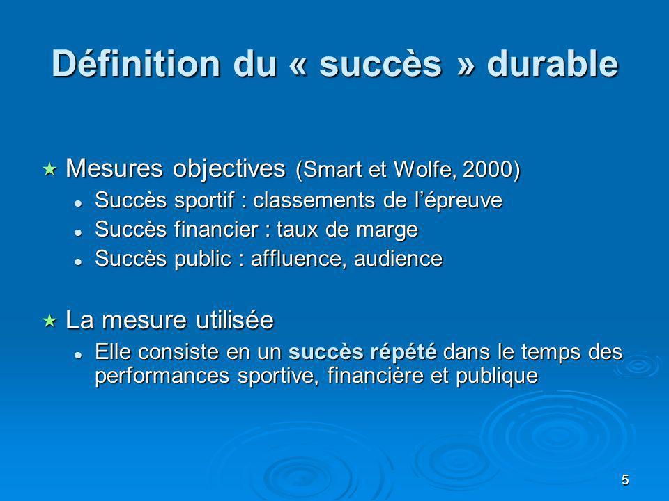 5 Définition du « succès » durable Mesures objectives (Smart et Wolfe, 2000) Mesures objectives (Smart et Wolfe, 2000) Succès sportif : classements de