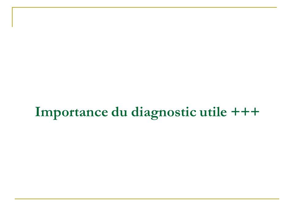 Importance du diagnostic utile +++