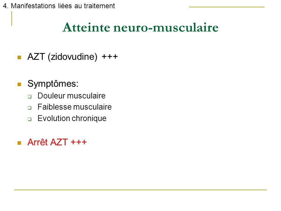 Atteinte neuro-musculaire AZT (zidovudine) +++ Symptômes: Douleur musculaire Faiblesse musculaire Evolution chronique Arrêt AZT +++ 4. Manifestations