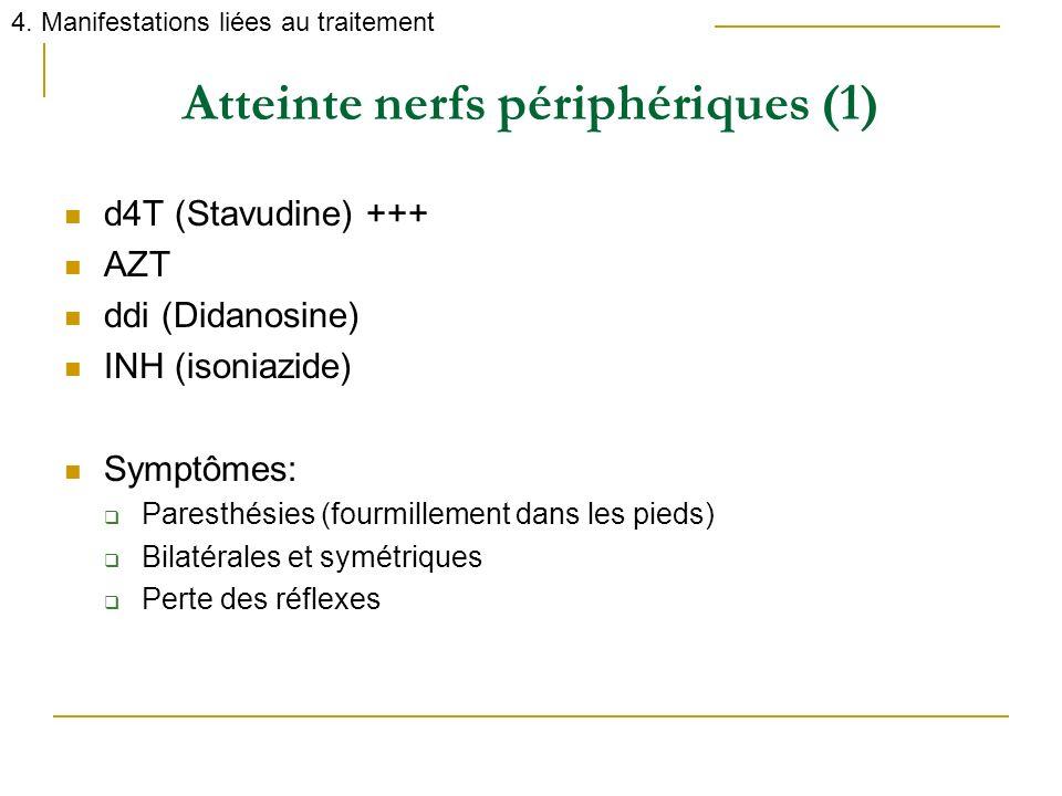 Atteinte nerfs périphériques (1) d4T (Stavudine) +++ AZT ddi (Didanosine) INH (isoniazide) Symptômes: Paresthésies (fourmillement dans les pieds) Bila