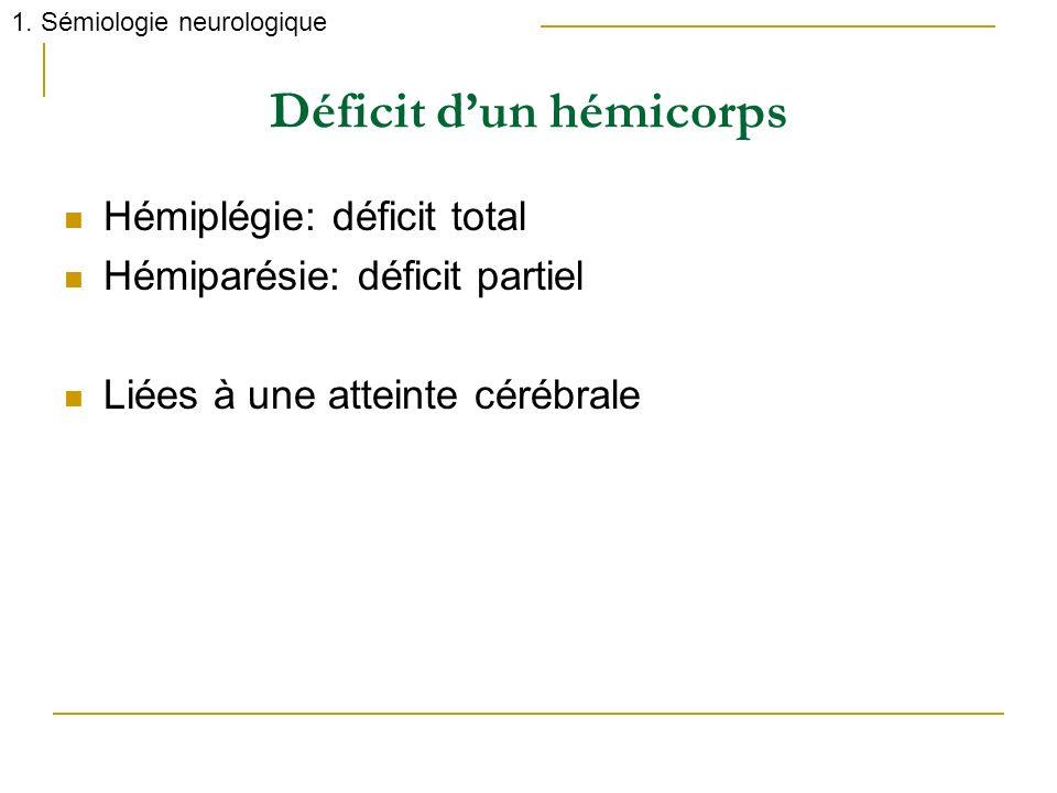 Déficit dun hémicorps Hémiplégie: déficit total Hémiparésie: déficit partiel Liées à une atteinte cérébrale 1. Sémiologie neurologique