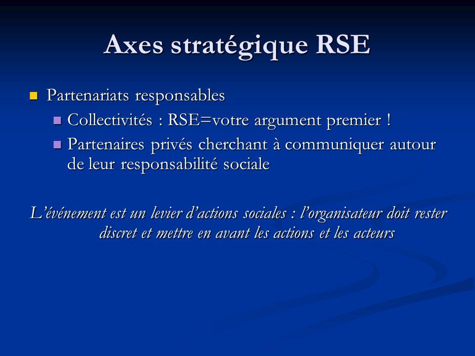 Axes stratégique RSE Partenariats responsables Partenariats responsables Collectivités : RSE=votre argument premier ! Collectivités : RSE=votre argume
