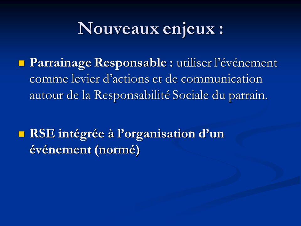 Nouveaux enjeux : Parrainage Responsable : utiliser lévénement comme levier dactions et de communication autour de la Responsabilité Sociale du parrai
