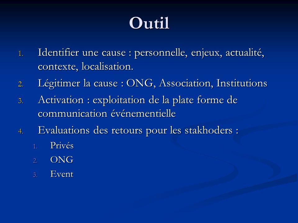 Outil 1. Identifier une cause : personnelle, enjeux, actualité, contexte, localisation. 2. Légitimer la cause : ONG, Association, Institutions 3. Acti