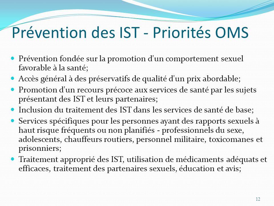 Prévention des IST - Priorités OMS Prévention fondée sur la promotion d'un comportement sexuel favorable à la santé; Accès général à des préservatifs