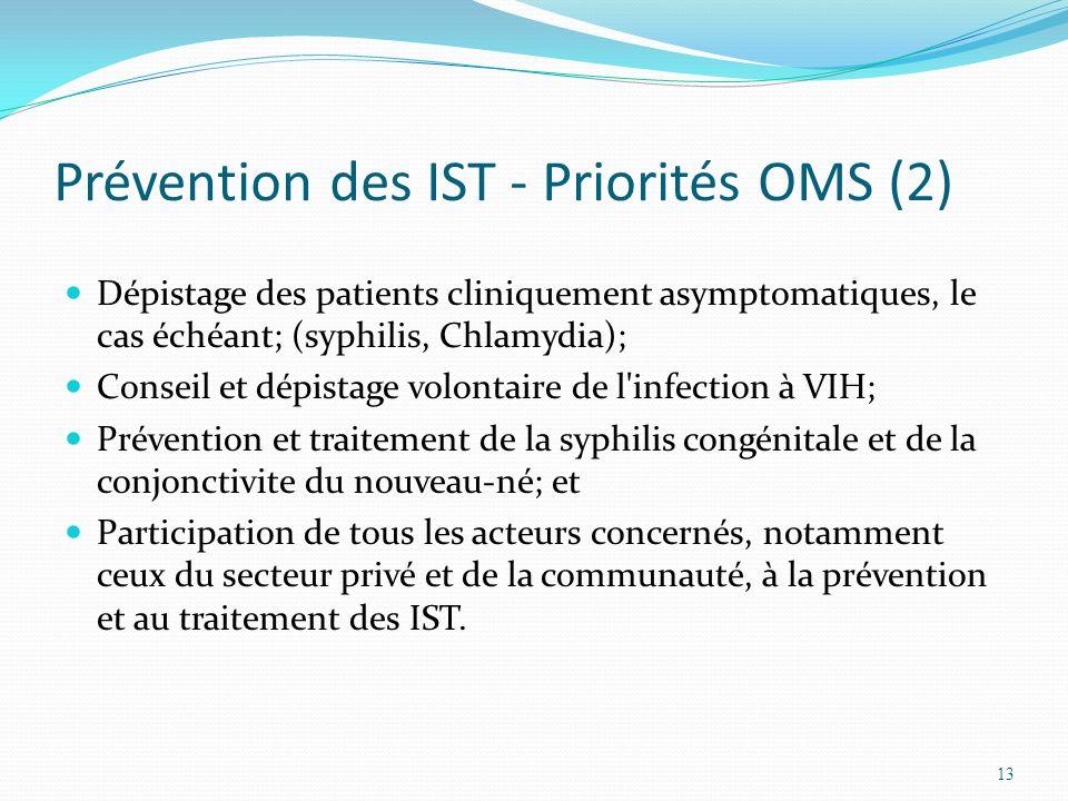 Prévention des IST - Priorités OMS (2) Dépistage des patients cliniquement asymptomatiques, le cas échéant; (syphilis, Chlamydia); Conseil et dépistag
