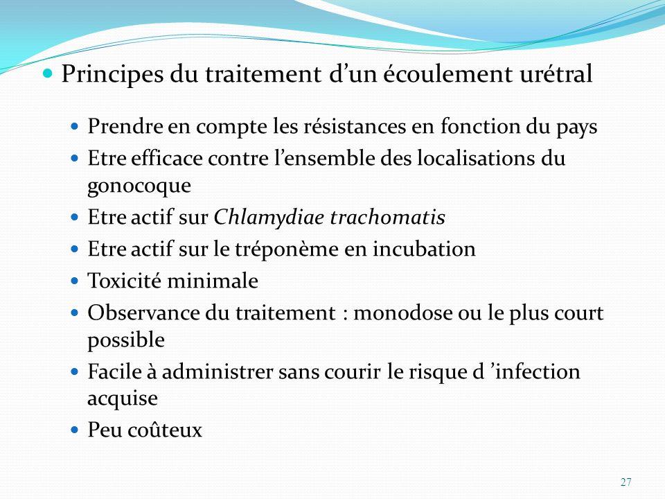 Principes du traitement dun écoulement urétral Prendre en compte les résistances en fonction du pays Etre efficace contre lensemble des localisations