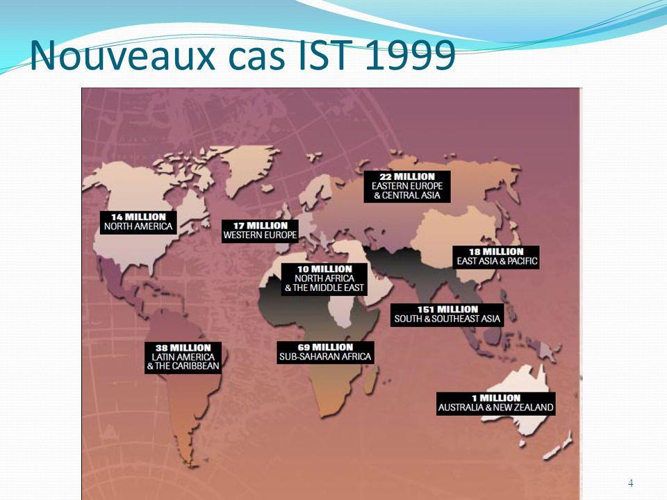 Nouveaux cas IST 1999 4