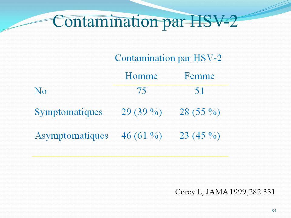 84 Contamination par HSV-2 Corey L, JAMA 1999;282:331