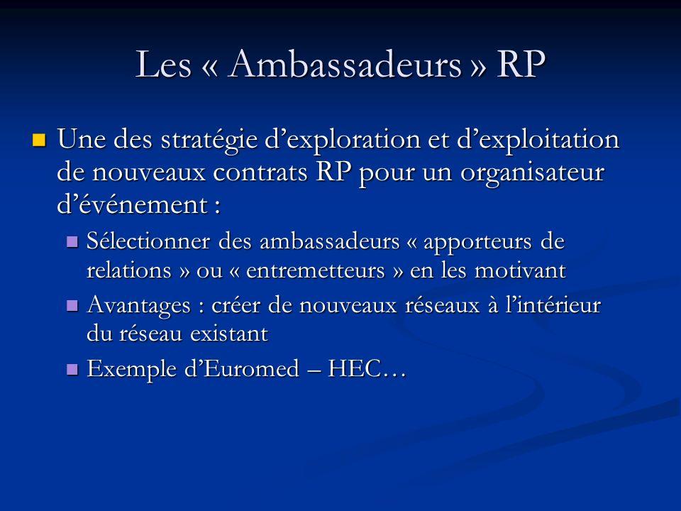 Les « Ambassadeurs » RP Une des stratégie dexploration et dexploitation de nouveaux contrats RP pour un organisateur dévénement : Une des stratégie de