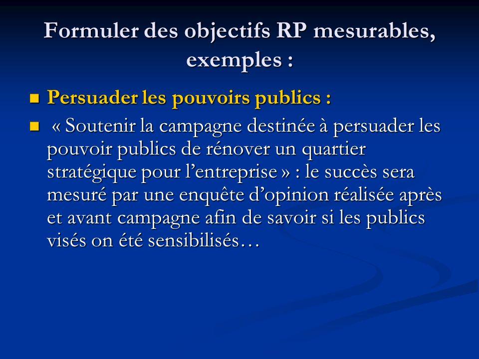 Formuler des objectifs RP mesurables, exemples : Persuader les pouvoirs publics : Persuader les pouvoirs publics : « Soutenir la campagne destinée à p