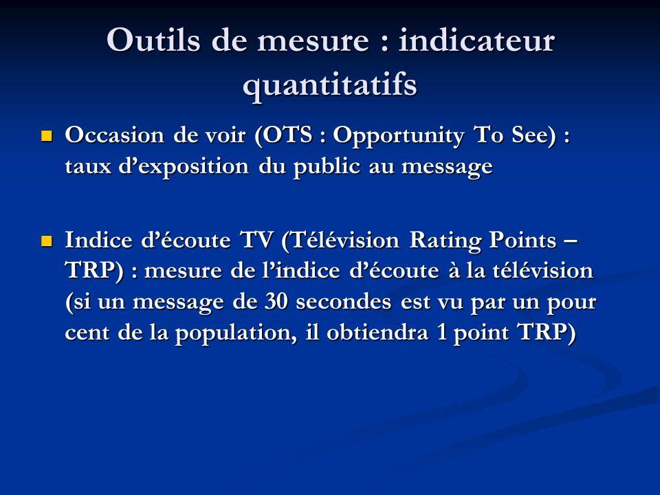Outils de mesure : indicateur quantitatifs Occasion de voir (OTS : Opportunity To See) : taux dexposition du public au message Occasion de voir (OTS :