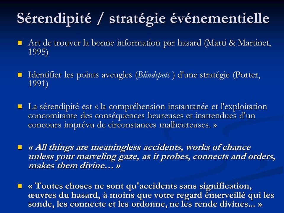 Sérendipité / stratégie événementielle Art de trouver la bonne information par hasard (Marti & Martinet, 1995) Art de trouver la bonne information par