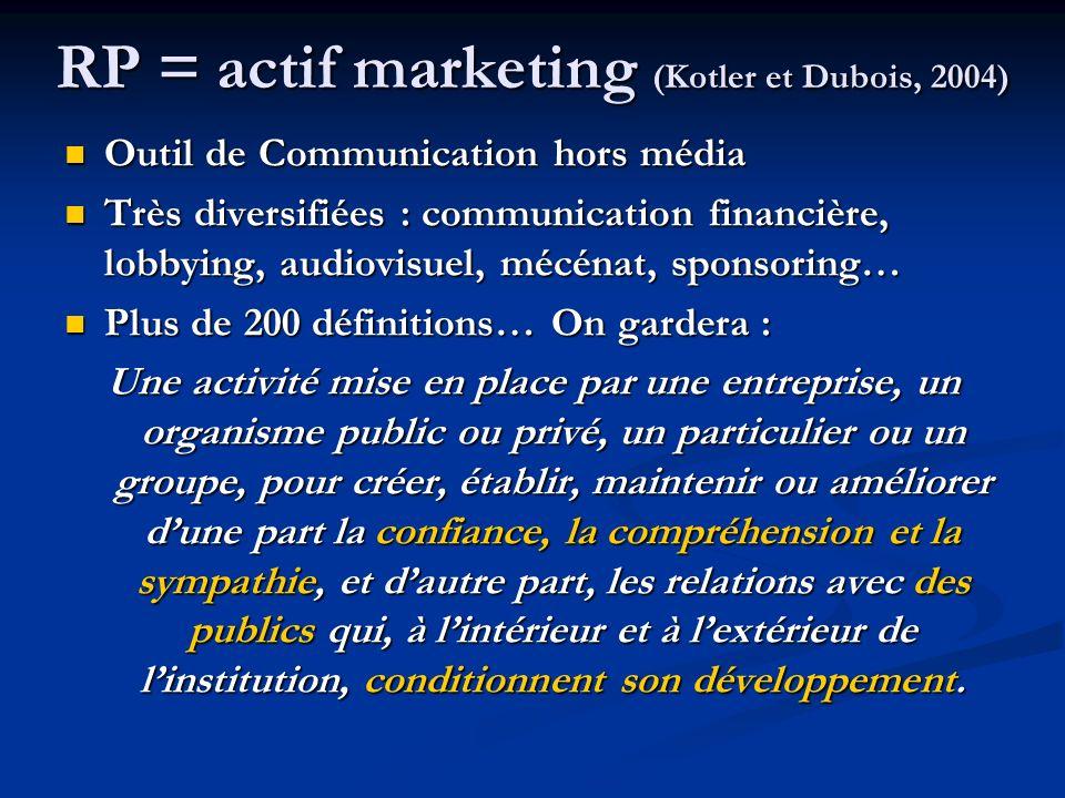 5 activités liées aux RP (Kotler et Dubois, 2004) Relations-presse : faire passer des informations dans les médias sous langle positif.