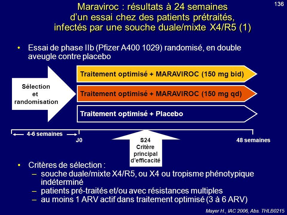 Essai de phase IIb (Pfizer A400 1029) randomisé, en double aveugle contre placebo Sélection et randomisation Traitement optimisé + MARAVIROC (150 mg b