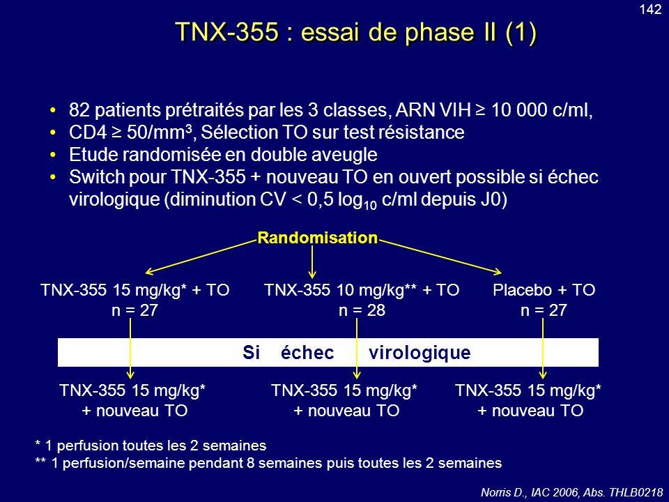 TNX-355 : essai de phase II (1) 82 patients prétraités par les 3 classes, ARN VIH 10 000 c/ml, CD4 50/mm 3, Sélection TO sur test résistance Etude ran