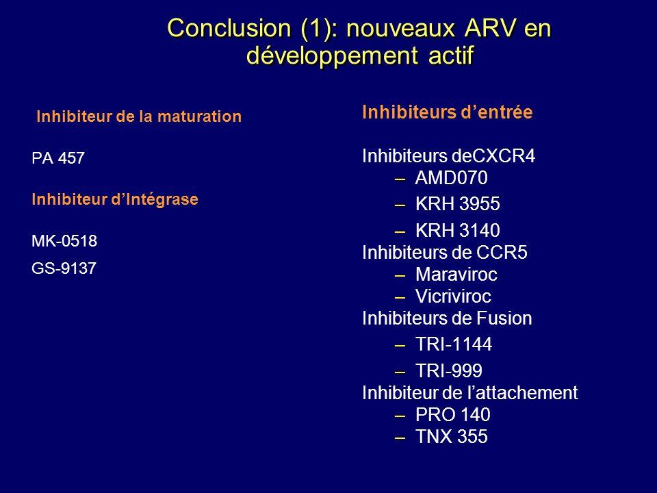 Conclusion (1): nouveaux ARV en développement actif Inhibiteur de la maturation PA 457 Inhibiteur dIntégrase MK-0518 GS-9137 Inhibiteurs dentrée Inhib