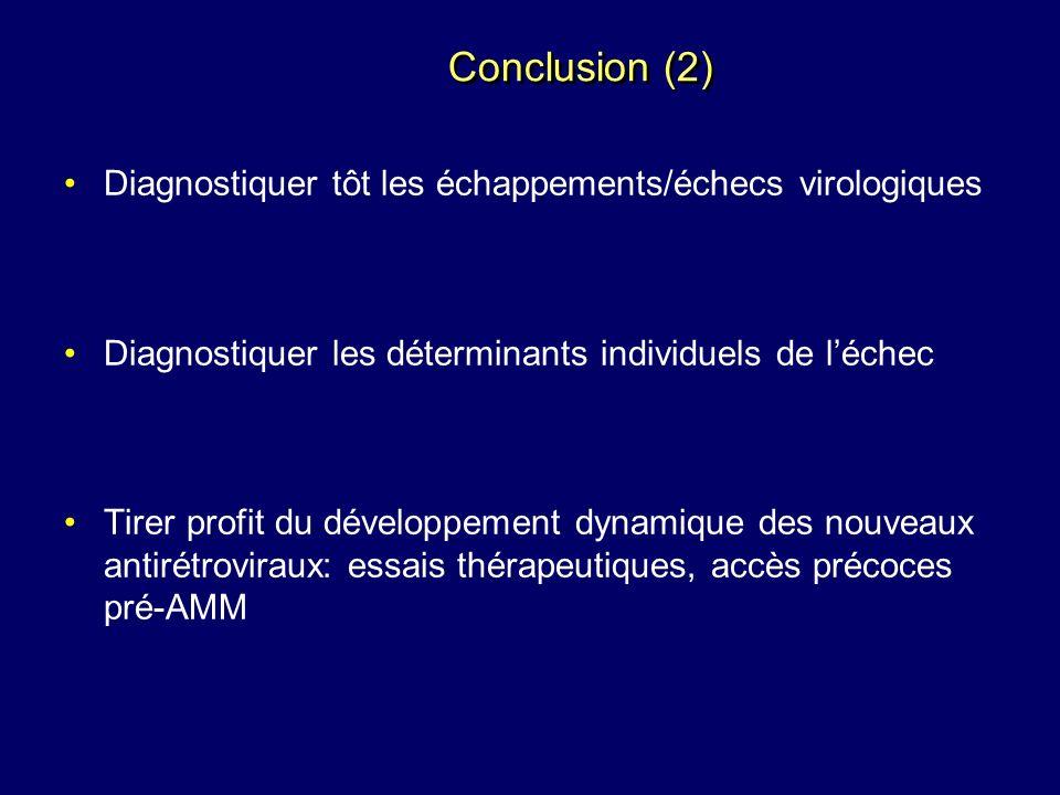 Conclusion (2) Diagnostiquer tôt les échappements/échecs virologiques Diagnostiquer les déterminants individuels de léchec Tirer profit du développeme