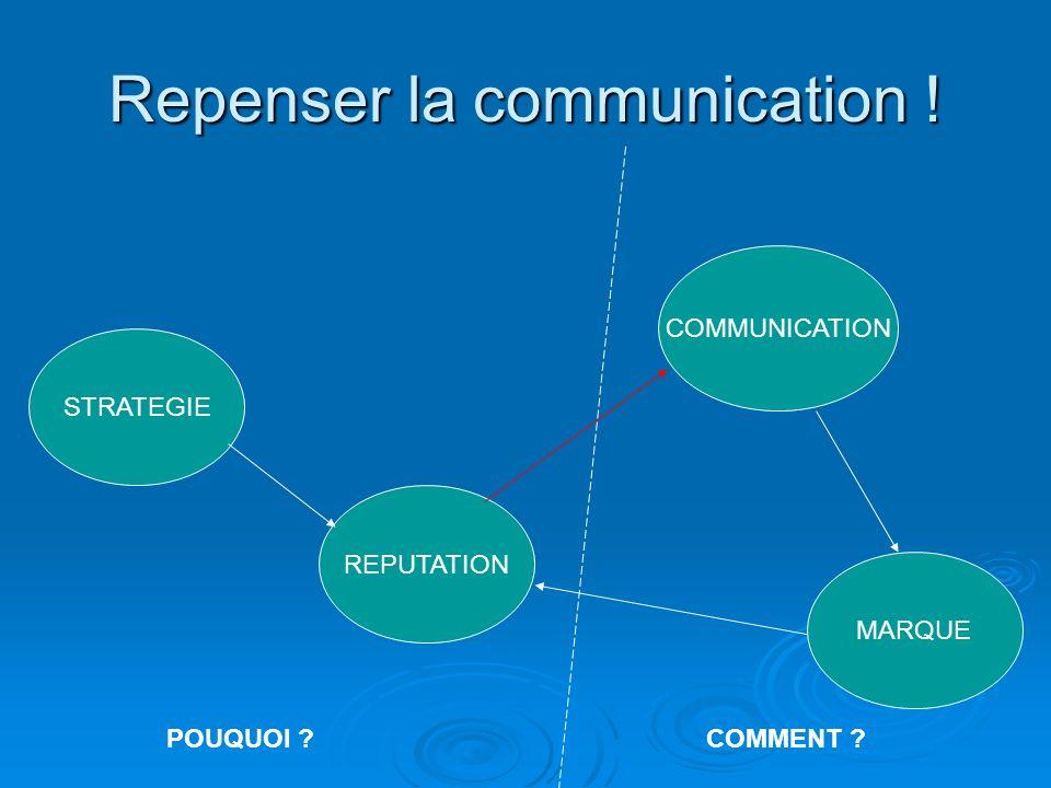 Repenser la communication ! STRATEGIE COMMUNICATION REPUTATION MARQUE POUQUOI ?COMMENT ?
