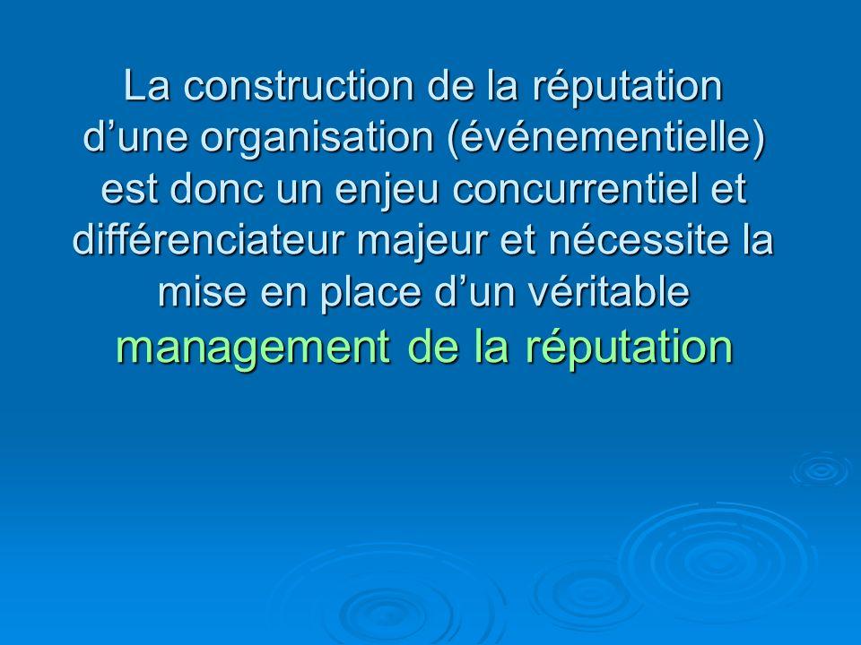 La construction de la réputation dune organisation (événementielle) est donc un enjeu concurrentiel et différenciateur majeur et nécessite la mise en