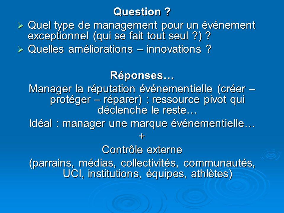 Question ? Quel type de management pour un événement exceptionnel (qui se fait tout seul ?) ? Quel type de management pour un événement exceptionnel (