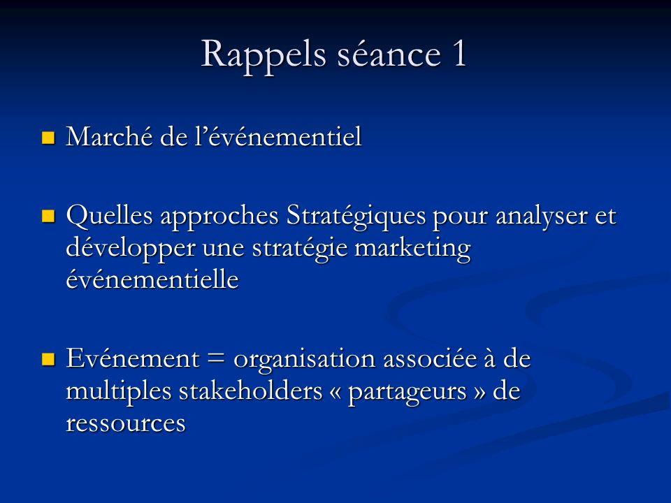 Rappels séance 1 Marché de lévénementiel Marché de lévénementiel Quelles approches Stratégiques pour analyser et développer une stratégie marketing év