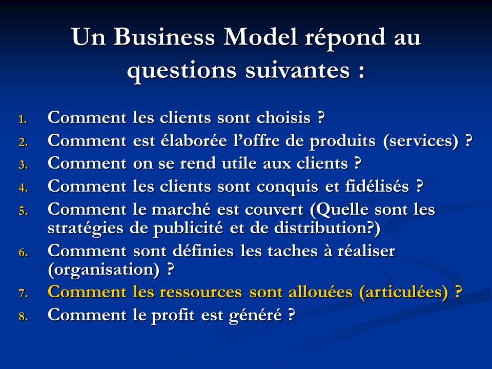 Un Business Model répond au questions suivantes : 1. Comment les clients sont choisis ? 2. Comment est élaborée loffre de produits (services) ? 3. Com