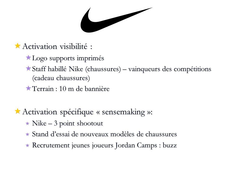 Activation visibilité : Activation visibilité : Logo supports imprimés Logo supports imprimés Staff habillé Nike (chaussures) – vainqueurs des compéti