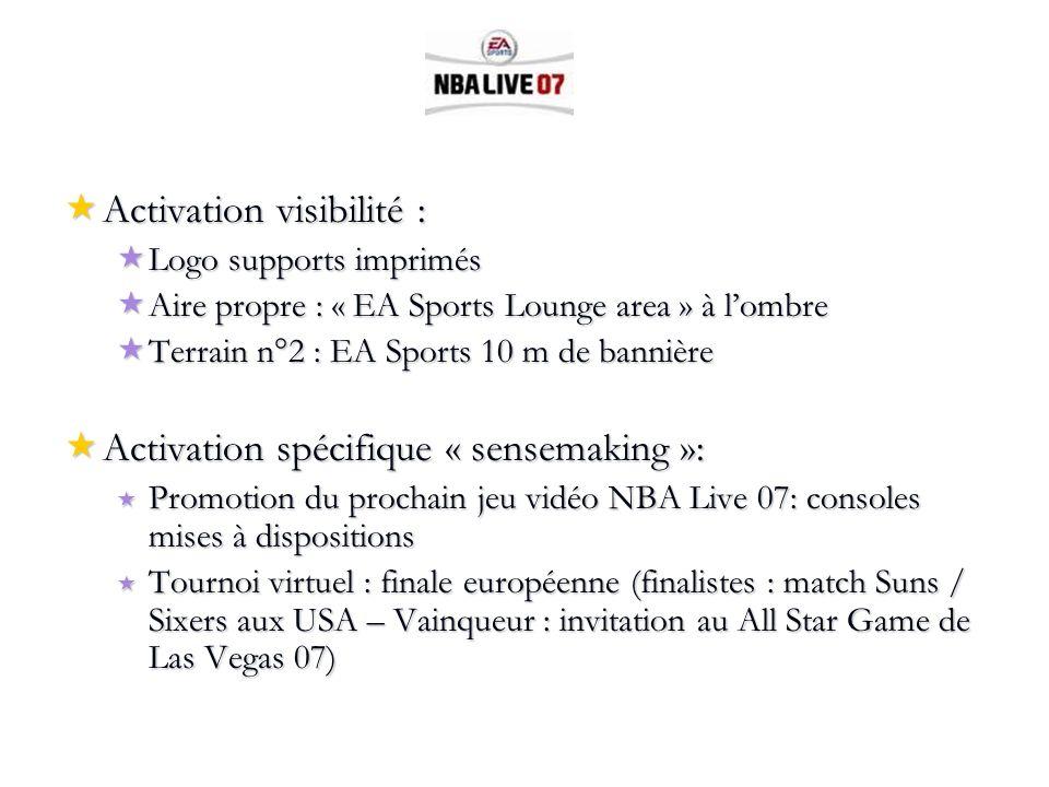 Activation visibilité : Activation visibilité : Logo supports imprimés Logo supports imprimés Aire propre : « EA Sports Lounge area » à lombre Aire pr